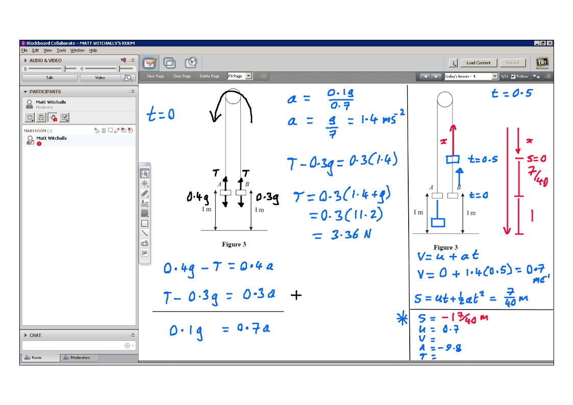 An example of online maths tuition for M1 Mechanics. The topic is connected particles and the problem involves a pulley.