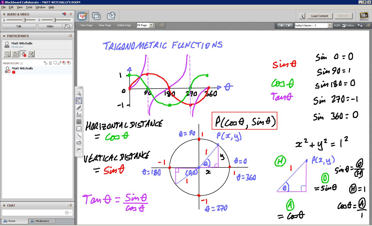 Online Tuition - how it all works | Matt Witchalls Maths Tuition